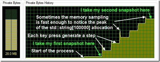 ProcessExplorerMemoryProfile